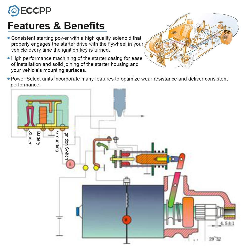 on starter solenoid wiring diagram polaris octane