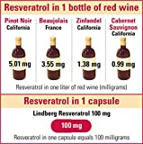Lindberg Resveratrol with Grape and Red Wine Extracts 100 Mg 60 Capsules Discount