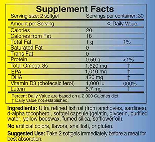 Dry eye relief in minutes 1 620mg omega 3 per dose for Fish oil dry eyes