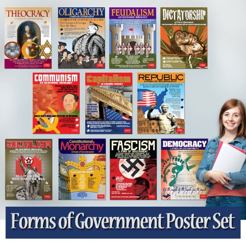 Forms of Government & Economic Ideologies Posters ~ Set of (Government Forms)