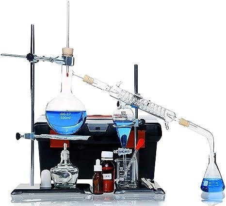 Units industrial complete laboratories