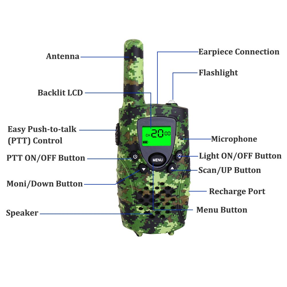 Walkie Talkies for Kids, FAYOGOO 22 Channel Walkie Talkies Two Way Radio 3 Miles (Up to 4 Miles) Long Range Set Mini Walkie Talkies for Kids, Toys for 3 Year Old Up Boys and Girls (Camo Green) by FAYOGOO (Image #2)
