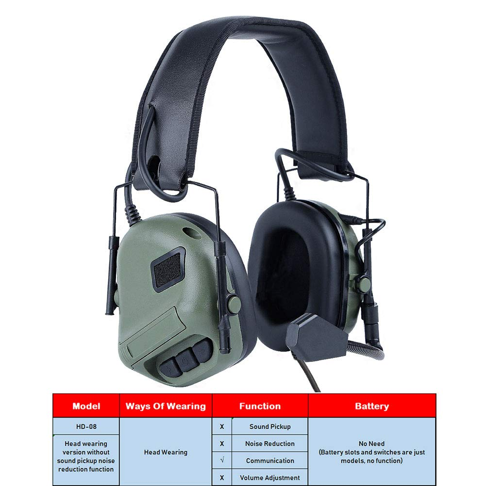 ATAIRSOFT Tactical Headset Wargame Hunting Headphone for Military Radio Walkie Talkie Without Noise Cancellation Function (OD) by ATAIRSOFT