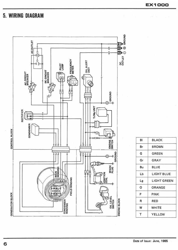 Honda generator wiring diagram diagrams image