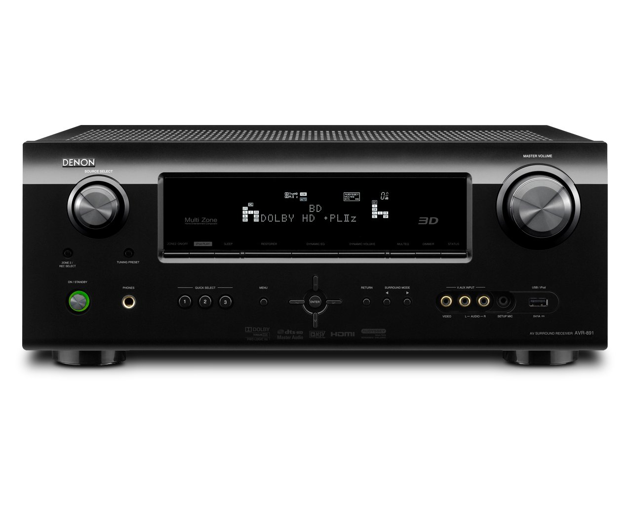 Amazon.com: Denon AVR-891 7.1 Channel 135W AV 1.4 3D-Ready Receiver -  Black: Electronics