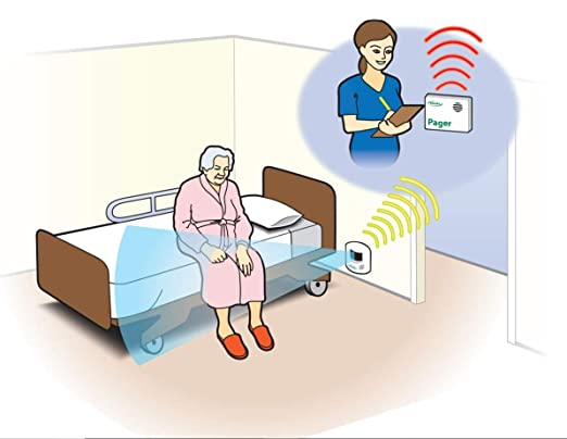 SMART CAREGIVER TL-5102MP Motion Sensor And Pager by Smart ...
