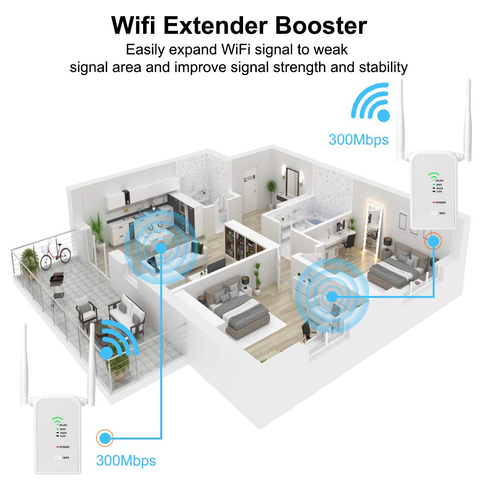 Fully Coverage 300Mbps WiFi Range Extender Signal Booster Mini Repeater Router with 2 Ethernet Port and WPS Function 3 in 1 Repeater//Router//Access Point