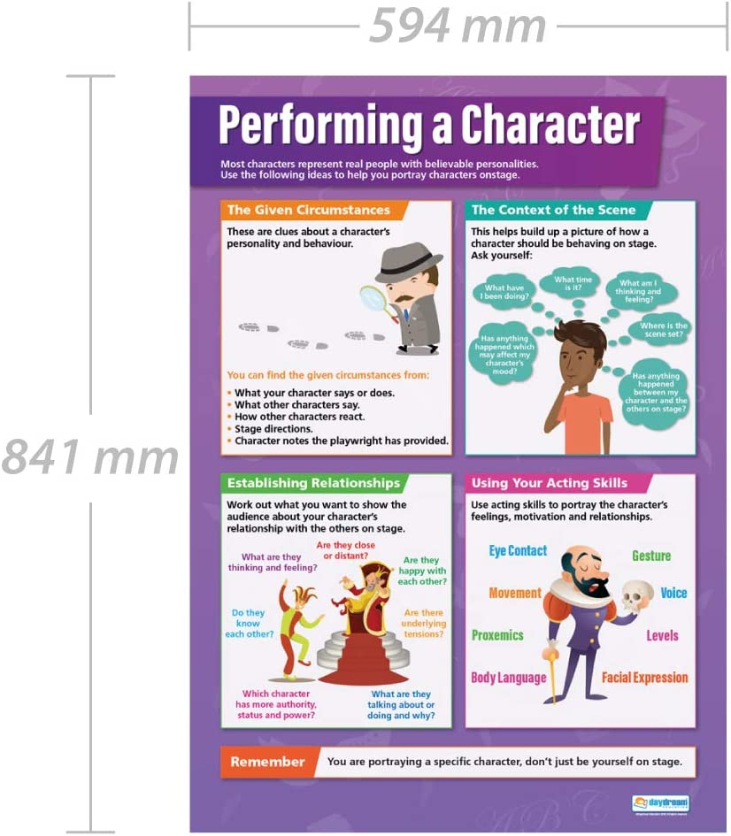 Gloss Paper measuring 850mm x 594mm Education Charts by Daydream Education A1 Drama Posters | Theatre Posters for the Classroom Performing a Character