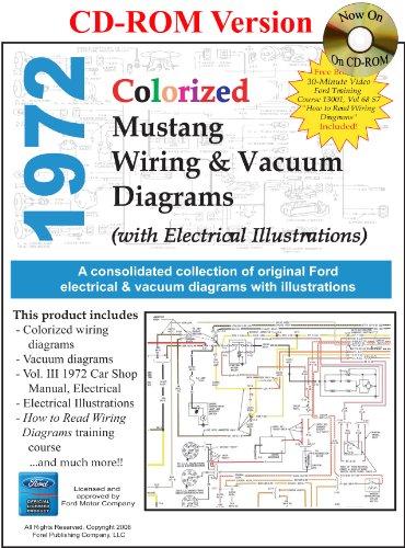 1972 Colorized Mustang Wiring & Vacuum Diagrams