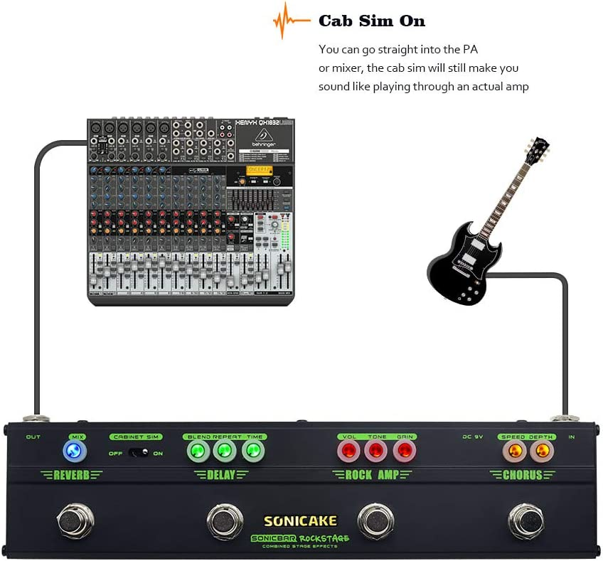 SONICAKE Pedal de Guitarra RockStage Multi Effectos Classic Rock ...