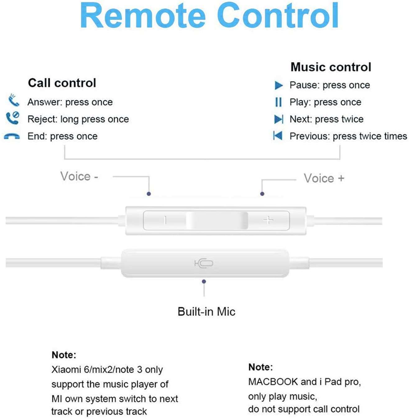 USB Type C Casque St/ér/éo avec T/él/écommande et Micro Filaires Oreillettes pour Huawei P30 Pro//P20 Pro//P20 et Autres Appareils dinterface de Type C USB C /Écouteurs Intra-Auriculaires Blanc