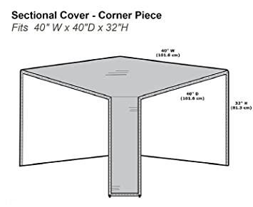 Protective Covers Inc. Modular Sectional Sofa Cover, Corner Piece, 40u0026quot;  W X