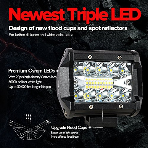 MICTUNING-06C-Triple-Row-LED-Work-Lights