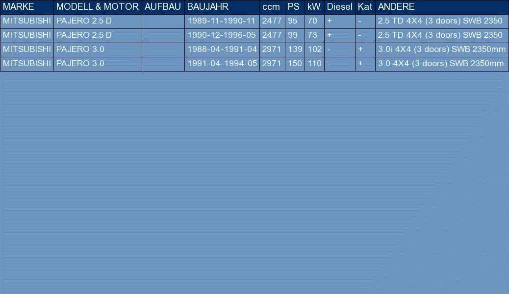 el kit de montaje completo pour PAJERO 2.5 D 3.0 95//99//139//150hp 1988-1996 ETS-EXHAUST 52854 Tubo Trasero