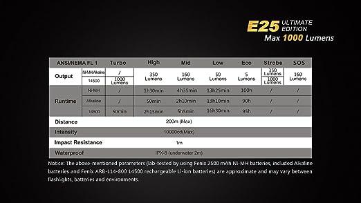 61IdRk1YZtL._SX522_ fenix hp20 wiring diagram diagram wiring diagrams for diy car  at readyjetset.co