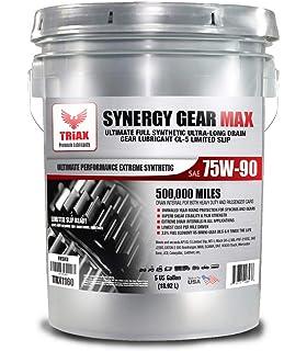 Triax Synergy Gear Max 75W90 GL-5 Limited Slip - Ultra Long Drain 500k Miles