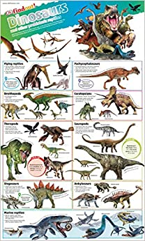 Libro Epub Gratis Dkfindout! Dinosaurs Poster