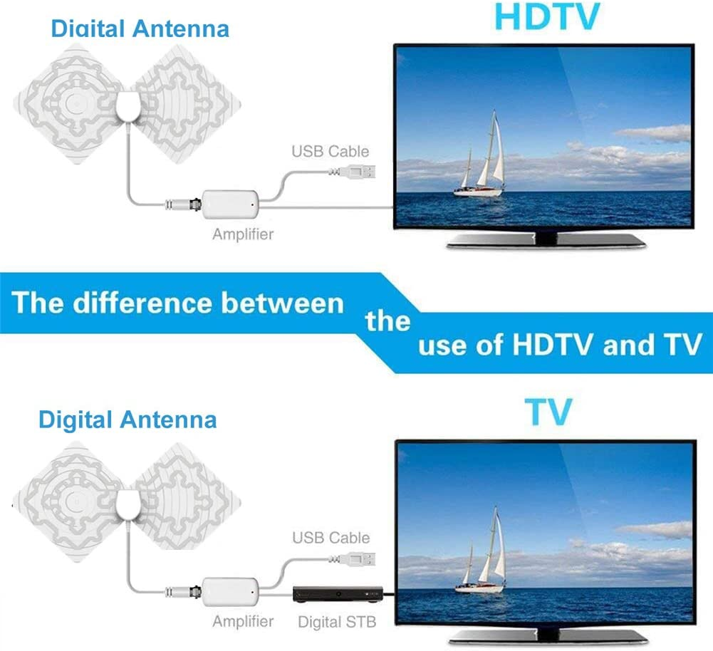 Digital TV Antenna for Indoor HDTV Antenna with Amplifier Signal Booster for 4K HD Local Channels with Coaxial Cable Ultra High Definition TVs,Amplified 120 Mile Range Ultra 4K TV Antennas