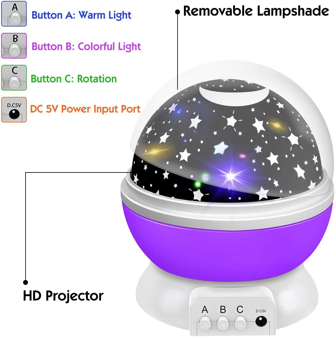 Night Light Projector For Toddlers Kids Babys Boys Girls Bedroom Friday Night Lighting Lamp For Kids 2 6 Year Old Boy Girl Toys Gifts For 2 10 Year Old Boys Girls Toys Age 3 10 Purple Fdcanl02