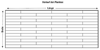 PVC in Vintage-Optik von Alpha-Tex 9,95/€//m/² L/änge: 250 cm, Breite: 200cm braun