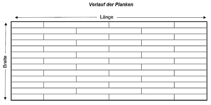 von Alpha-Tex 9,95/€//m/² L/änge: 300 cm, Breite: 200cm PVC in Vintage-Optik braun