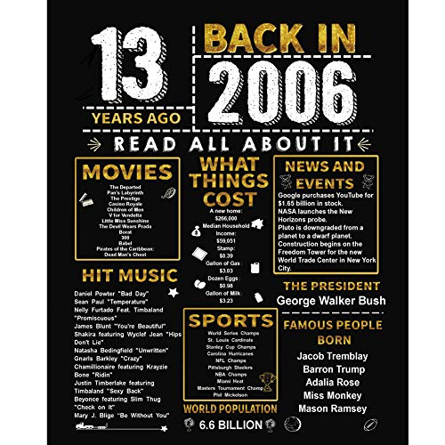 Worth flagship store 13th Birthday Poster Decorations for Girls and Boys Gifts Souvenir Keepsake 8x10 Back-in-2006 Sign [Unframed] (Get Well Gift For 13 Year Old Boy)