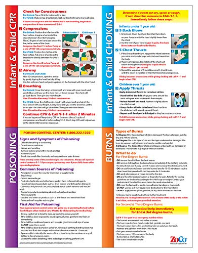 Safety Magnets Child & Infant CPR Poster - Choking Poster - Poison and Burns First Aid Sign - Baby CPR Instructions - Heimlich Maneuver Chart - 17 x 22 Inches, Laminated