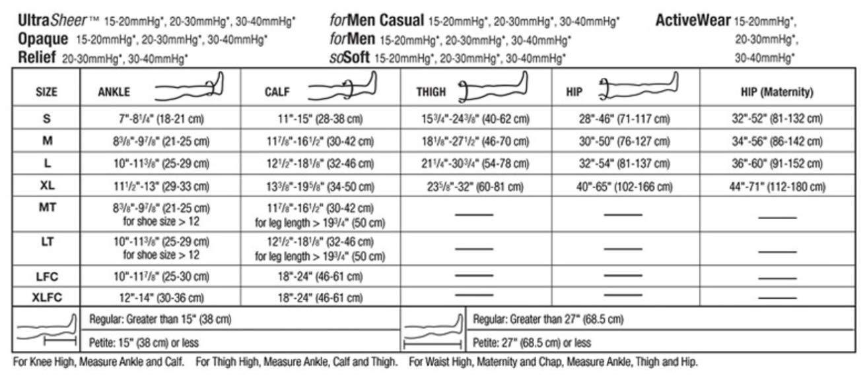 JOBST Relief Knee High 20-30 mmHg Compression Socks, Closed Toe, Beige, Petite Small
