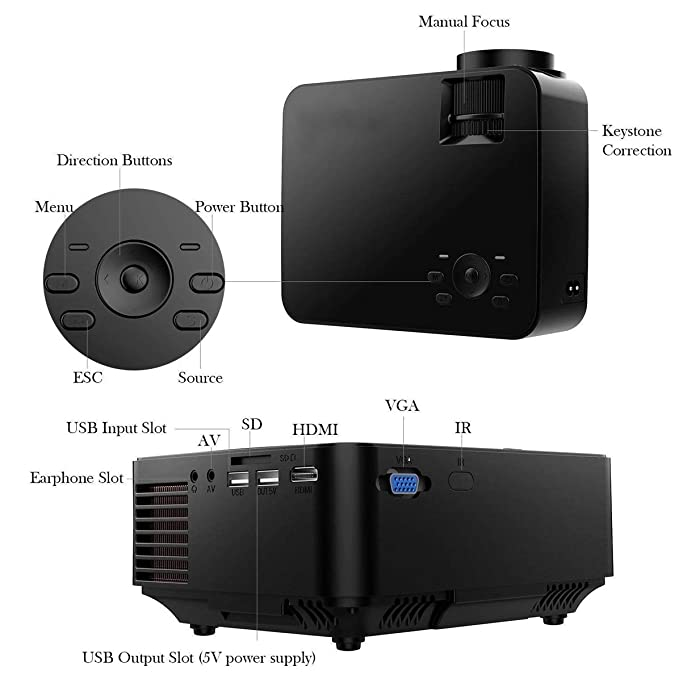 Amazon.com: Dinly Video Proyector, 1500 lúmenes LED ...