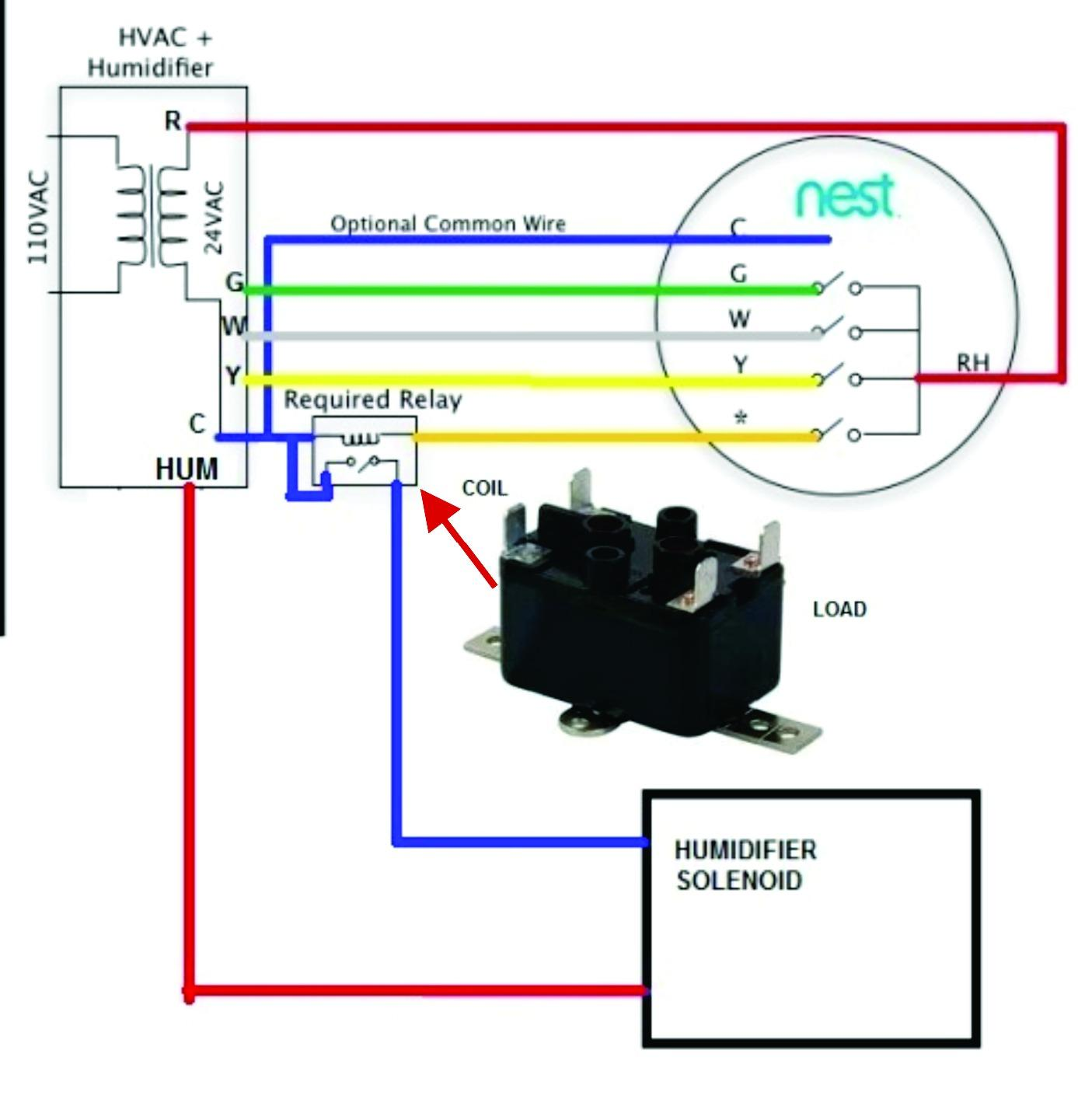 Wiring Diagram Nest Thermostat Aprilaire 760 Thermostat Wiring - Fav on