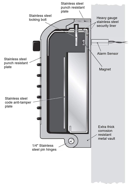 Kidde Supra - Caja de seguridad para llaves con sensor de ...