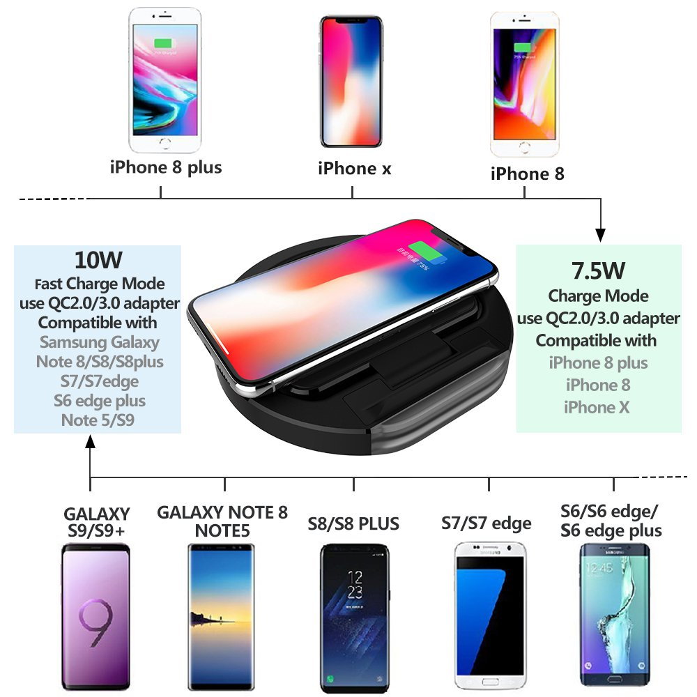 Wireless Charger,BIAL 7.5W Fast Qi Wireless Charging Stand Qi-Certified iPhone X Wireless Charger for iPhone X,iPhone 8/8 Plus,10W Fast Charge for Samsung S9/S9+/S8/S8+/S7/Note 8 (No AC Adapter)