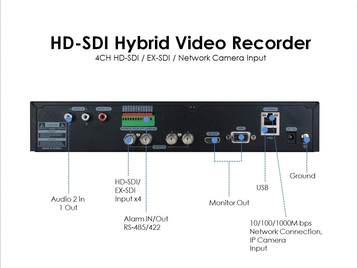 Amazon.com : HD-SDI, EX-SDI, IP inputs, KD4204E CCTV Video Recorder, 4CH, 1080p Real-time recording and display, Mobile device supports, Up to 1, ...