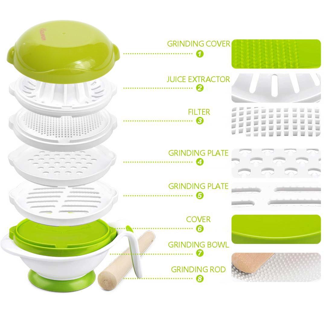 Baby Food Mill Grinding Bowl Grinder Processor Multifunction Mash Prep Serving DIY Homemade 8 in 1 Set by Kolamom, Upgrade by Kolamom (Image #4)
