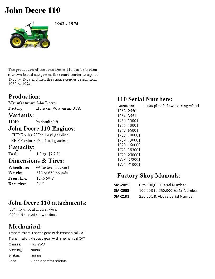 John Deere 112 Lawn & Garden Tractor Service Manual: Amazon.ca: Tools &  Home Improvement