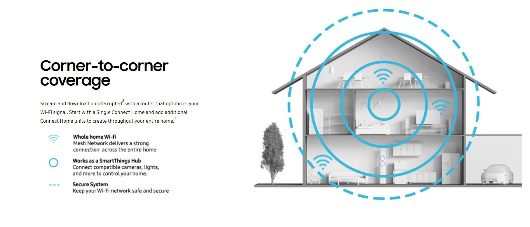Samsung Connect Home AC1300 Smart Wi-Fi System (3-Pack), Works as a SmartThings Hub by Samsung (Image #6)