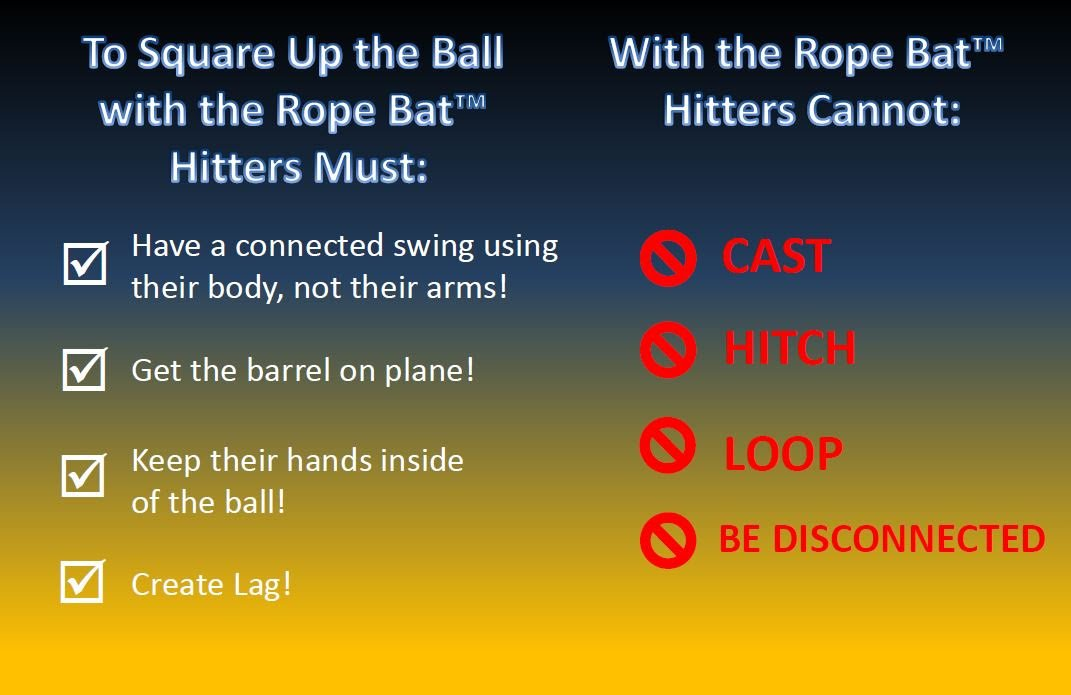 Smushballs- The Ultimate ''Anywhere'' Batting Practice baseball (24) by Smushballs