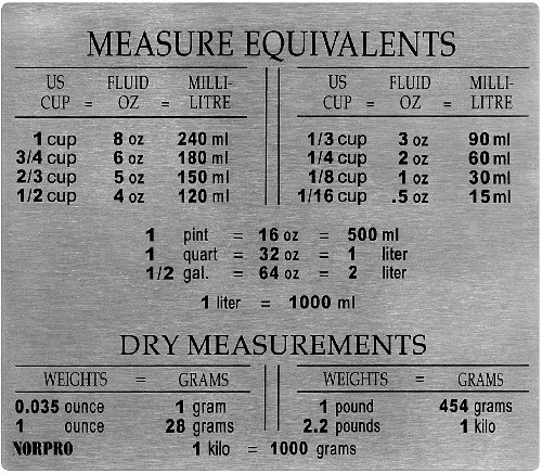 Magnet Measure Equivalents (Norpro 3062 Stainless Steel Measure Equivalent Magnet)