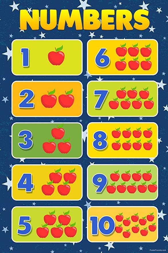 Classy Kid/'s Room Decor Counting Learn Numbers Homeschool Schoolroom Classroom Decor Nursery Wall Hanging Numbers 1-20 Pennant
