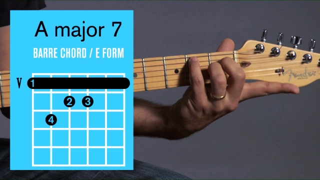 How To Play An A Major 7 Barre Chord On Guitar