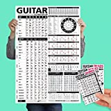 "Guitar Reference Poster v2 (2018 Edition) 24"" x 36'' + Guitar Chords, Scales and Triads Cheatsheet Pocket Reference 3 PACK • Great for Guitar Players and Teachers • Best Music Stuff"