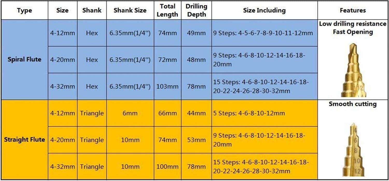 C/ônes De Vis 4-32mm Forme Titanium Coated Pagode /Étape M/èche HSS Triangle Shank percer un trou conique M/èche /Étape Drill /étape C/ône perceuse Color : 1 Straight 4 12mm