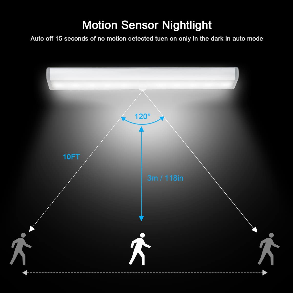 asdfwe 2-Pack Portable LED Lampe De Travail /Étanche USB Ext/érieur Rechargeable pour Projecteurs Garage Randonn/ée P/édestre P/êche P/êche