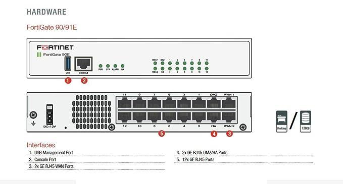 Amazon com: Fortinet   FG-90E-BDL-974-36   FortiGate-90E