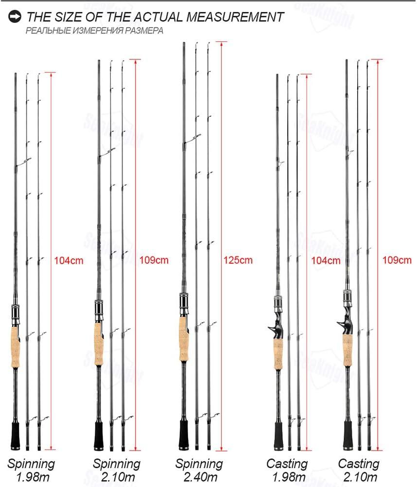 Falcon 1.98M 2.1M 2.4M Caña de Pescar 2 Puntas M&ML M&MH Potencia ...
