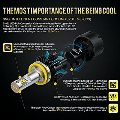 SNGL Super Bright LED Headlight Conversion Kit - Adjustable-Beam Bulbs - H11 (H8, H9) - 110w 12,400Lm - 6000K Bright White - 2 Yr Warranty: Automotive