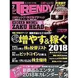 2018年2月号 限定版 ZAKU HEAD ザクヘッド オリジナルカラー