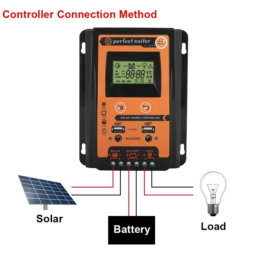 Mppt Solar Charge Controller 30a 50a 12v 24v Panel Battery Pwm 10a 12v24v Automatic Art Of Circuits Charging Regulator Dual Usb Lcd Display Home Kitchen