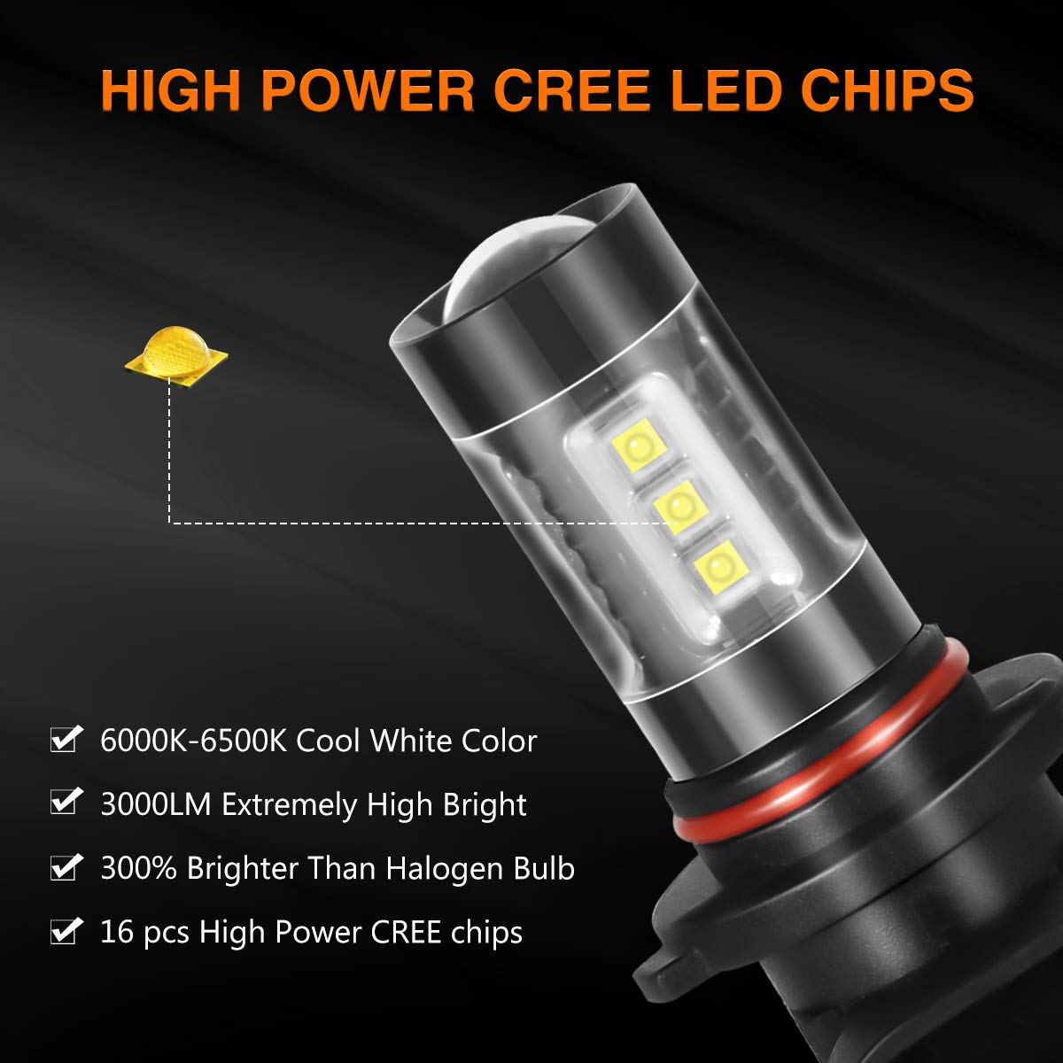 pack of 2 Cool white 6000 6500K AUTOBEAM H11 H8 Led Fog Light Bulb,H16 Led Fog Lamp High Power 24 CREE Chips
