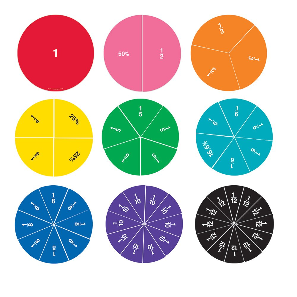 fraction manipulatives circles pie